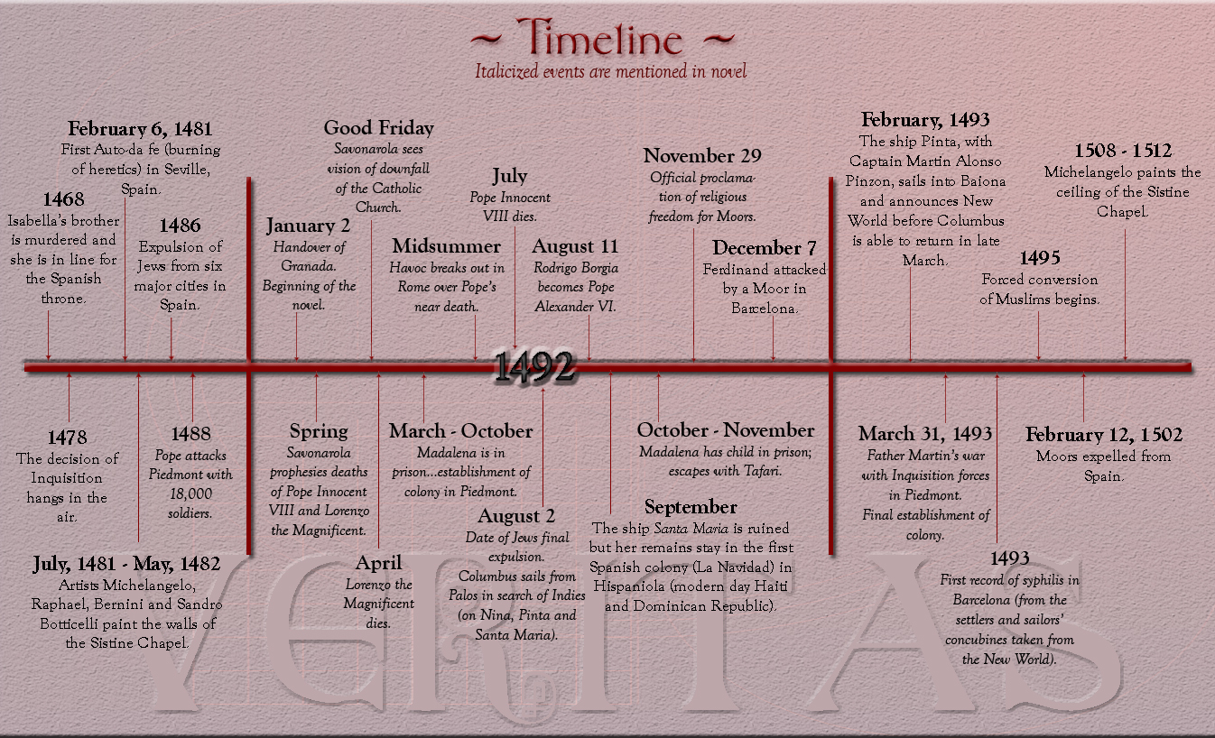 reformation timeline and journal Martin luther left behind a rich legacy of protest and reform but the  in his years  overseeing a journal on ecumenism, proche-orient chrétien,.